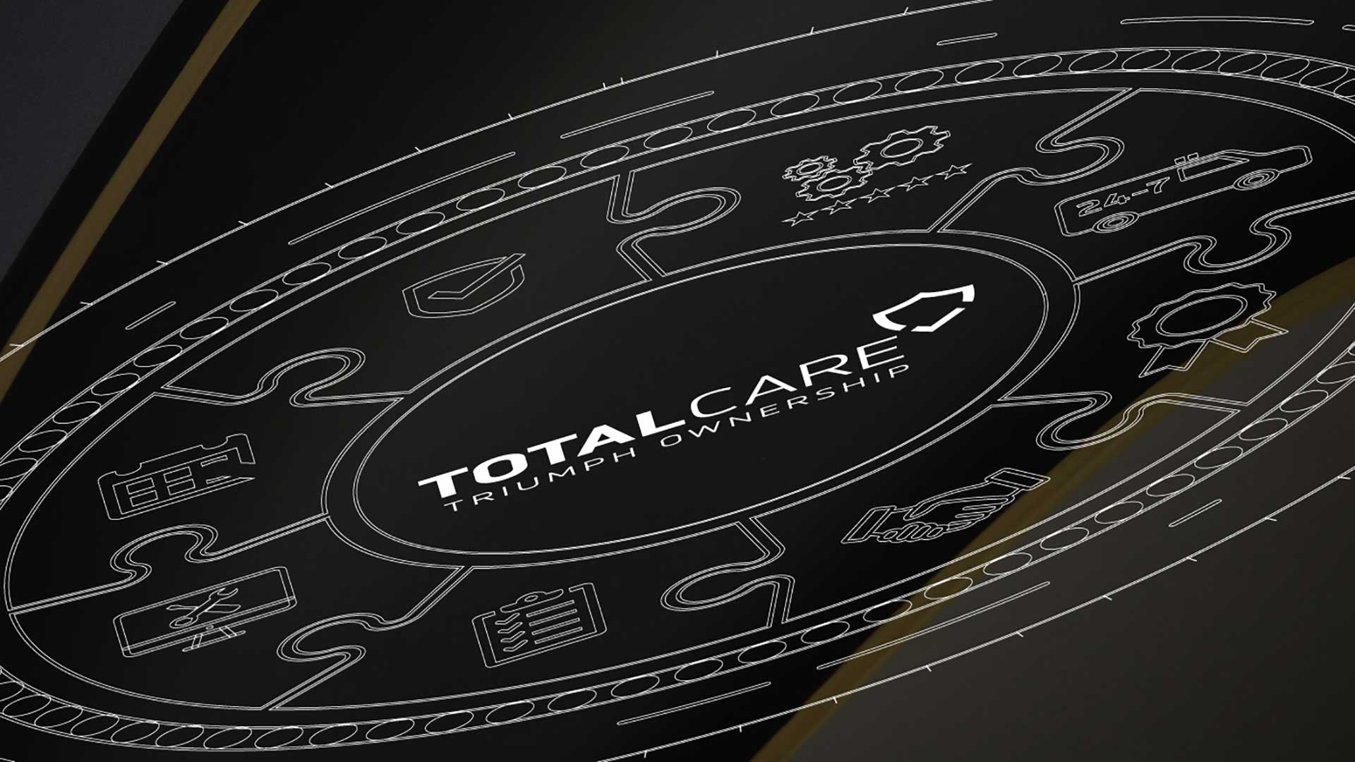 Triumph Owners Total Care